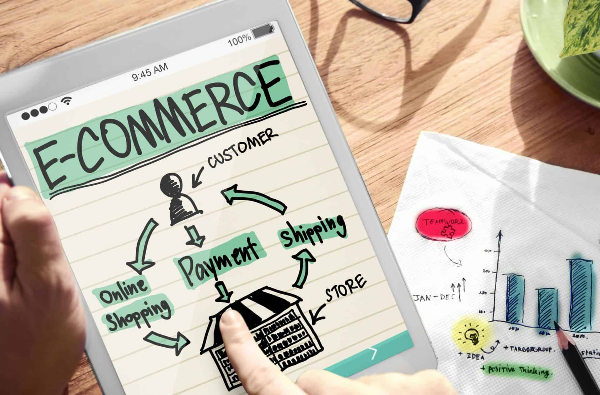 Image result for  E-commerce Marketing