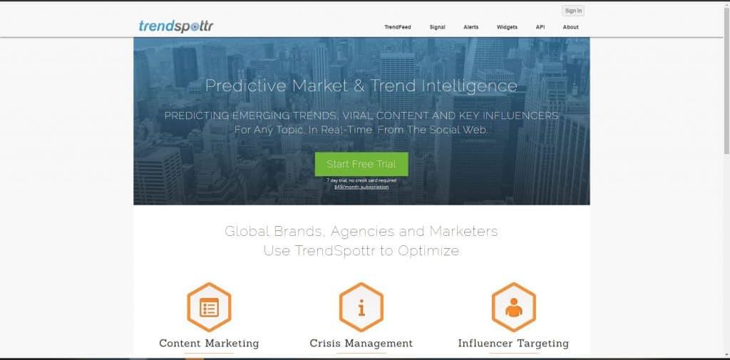 top content marketing tools