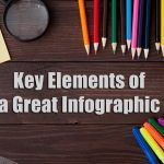 Elements of an Infographic