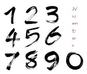 Amount vs. Number vs. Quantity