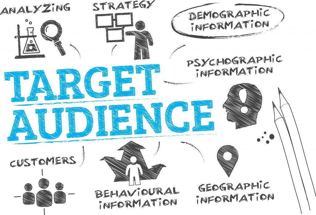 target audience for ecommerce