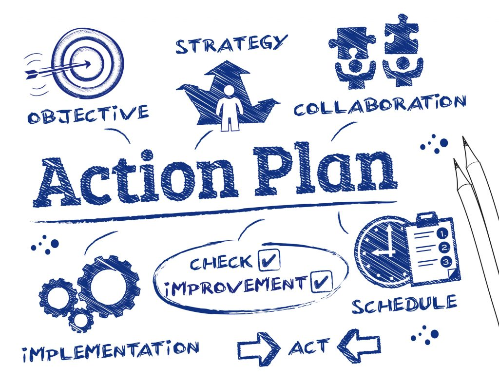 action plan for content audit guide